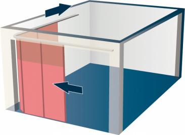 Porte de garage ouverture latérale